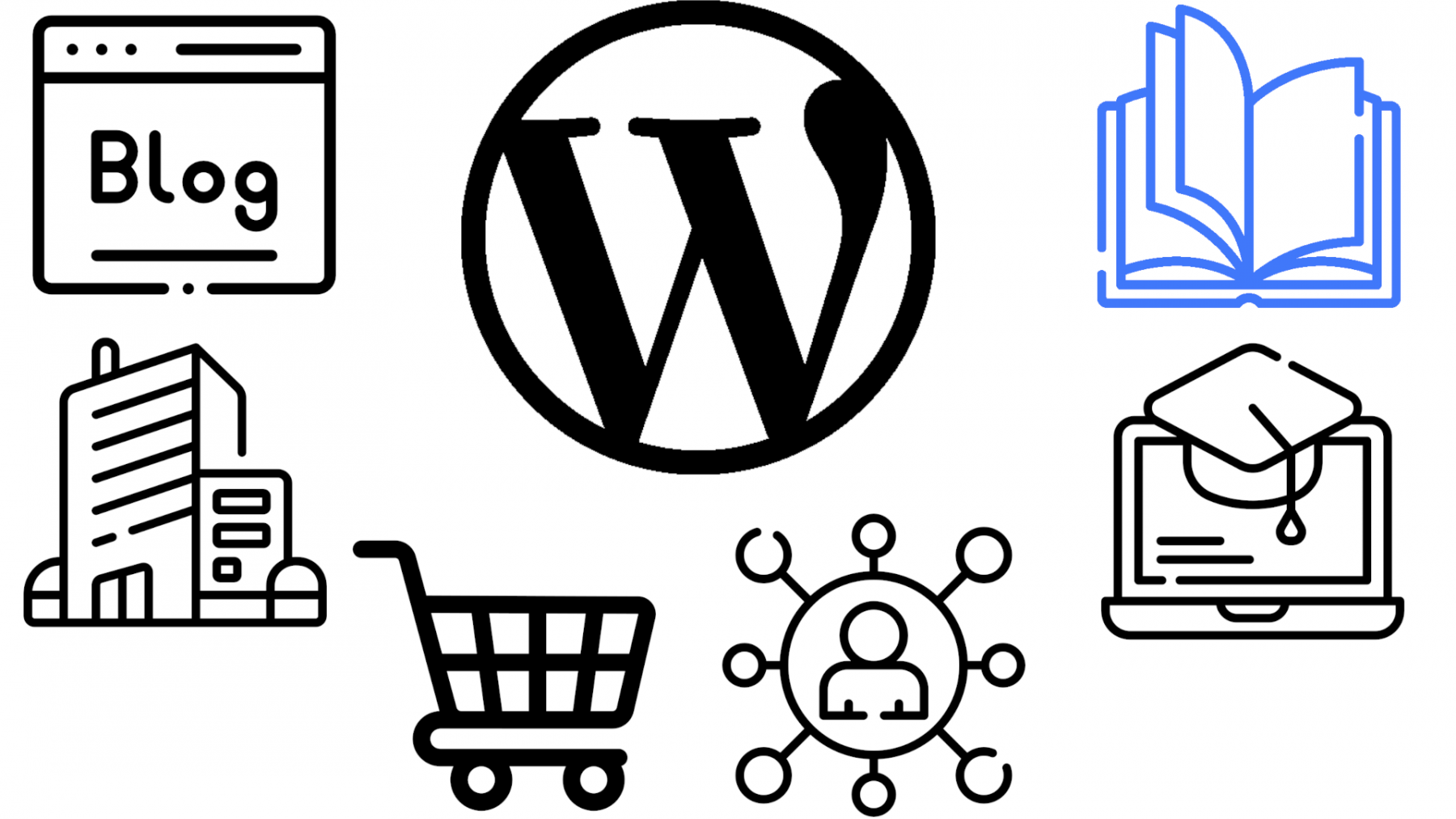 WordPress is used for blogging, flagship websites, e-commerce, social networks, and higher education... so why not books and documents?