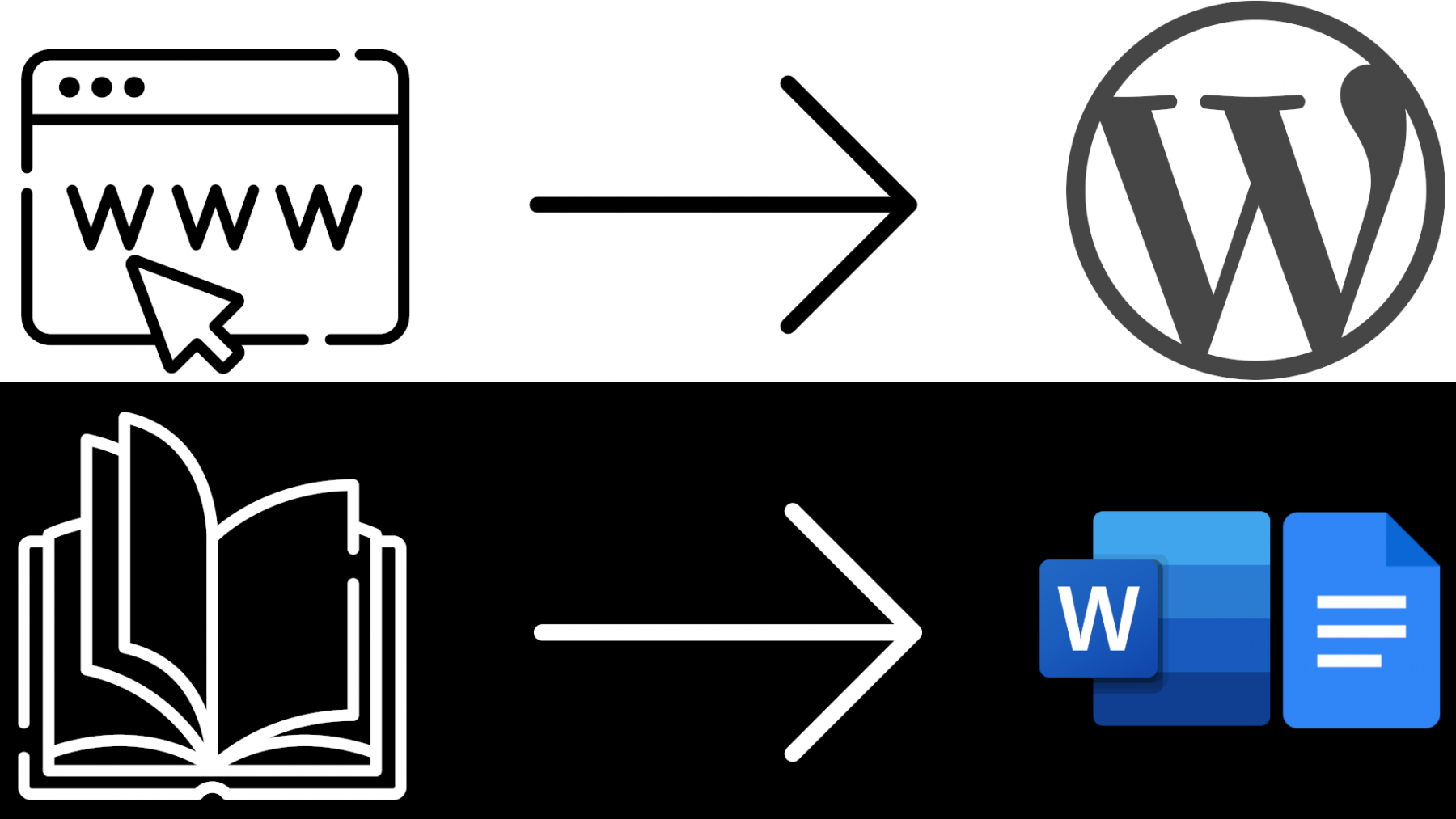 Most websites are made with WordPress, most books and documents are made with Microsoft Word or Google Docs